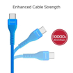 Picture of Promate Double-Sided USB-A To Type-C Cable 1.2m - Blue