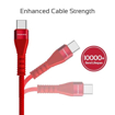 Picture of Promate Double-Sided USB-A To Type-C Cable 1.2m - Red
