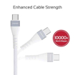 Picture of Promate Double-Sided USB-A To Type-C Cable 1.2m - White