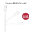 Picture of Promate Durable Ultra-Fast Cable USB-A To Type-C Cable 1.2m - White